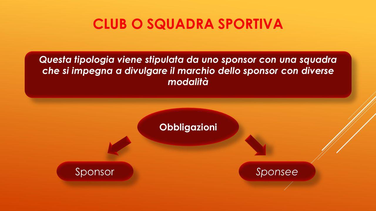 Questa tipologia viene stipulata da uno sponsor con una squadra che si impegna a divulgare il marchio dello sponsor con diverse modalità CLUB O SQUADRA SPORTIVA Obbligazioni Sponsor Sponsee