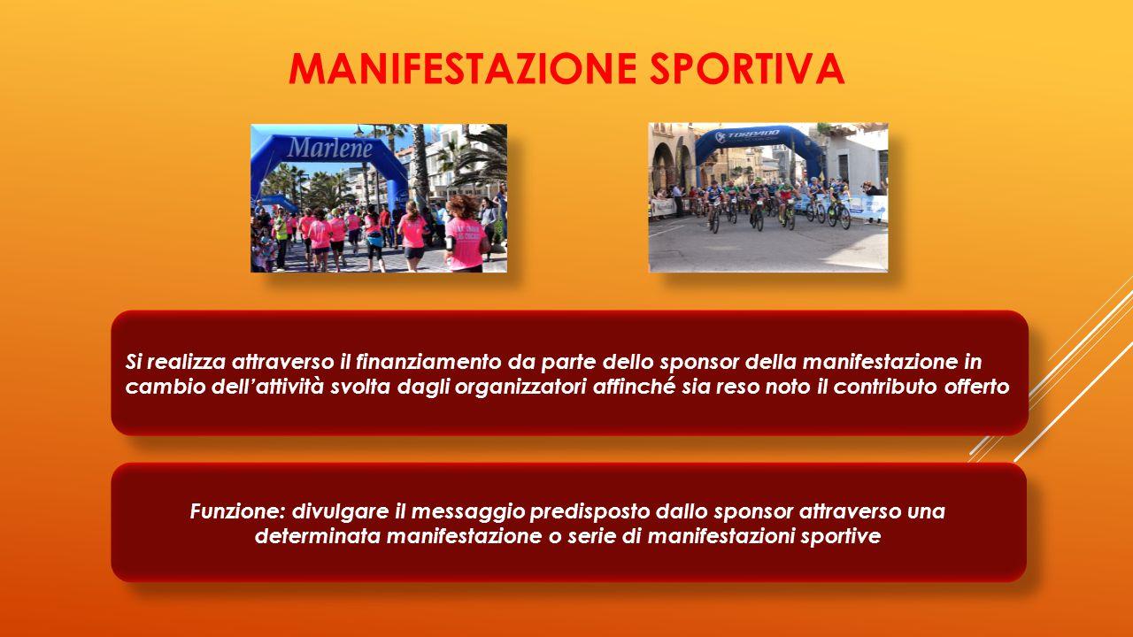 FEDERAZIONI SPORTIVE Federazioni e «pool» Federazioni e singoli sponsor