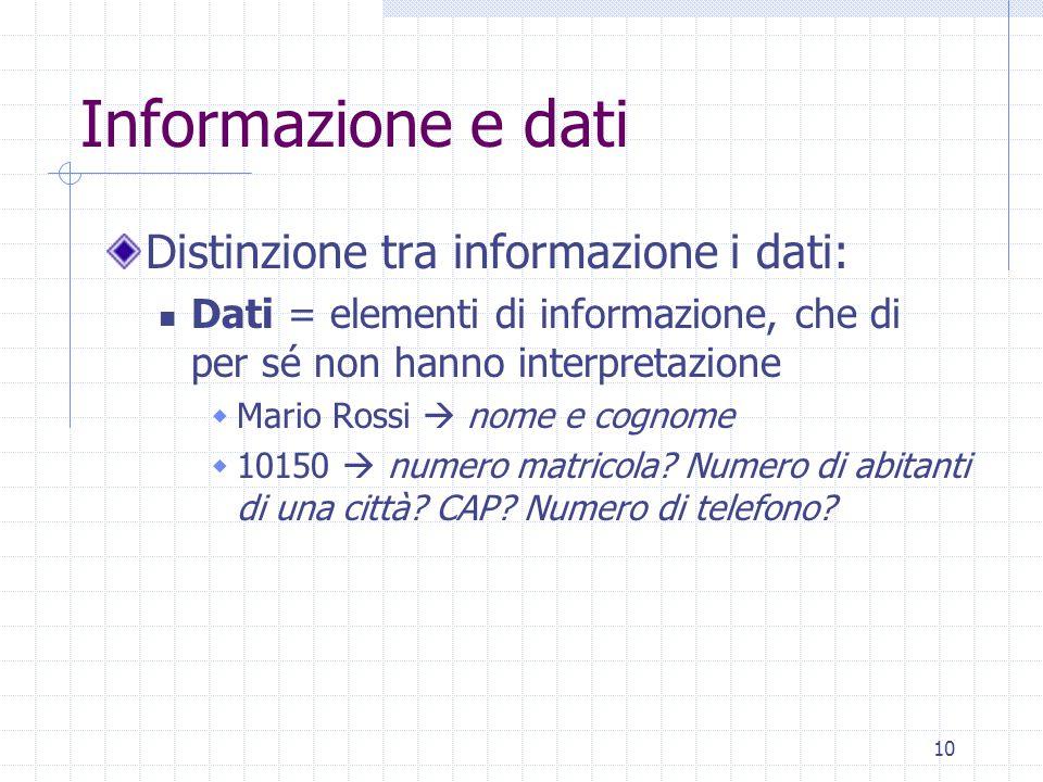 10 Informazione e dati Distinzione tra informazione i dati: Dati = elementi di informazione, che di per sé non hanno interpretazione  Mario Rossi  nome e cognome  10150  numero matricola.