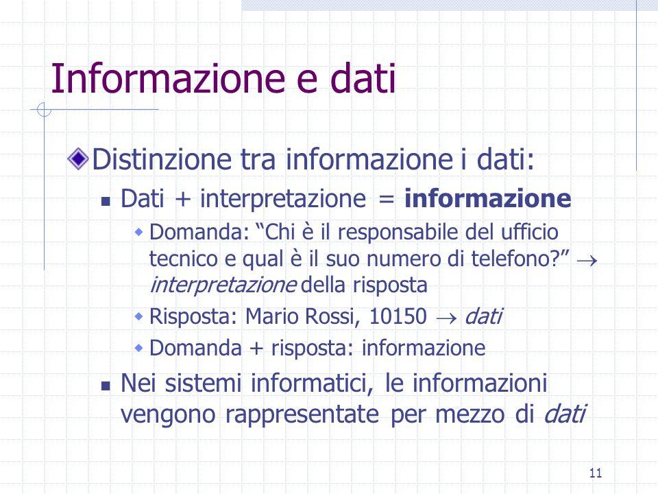 """11 Informazione e dati Distinzione tra informazione i dati: Dati + interpretazione = informazione  Domanda: """"Chi è il responsabile del ufficio tecnic"""