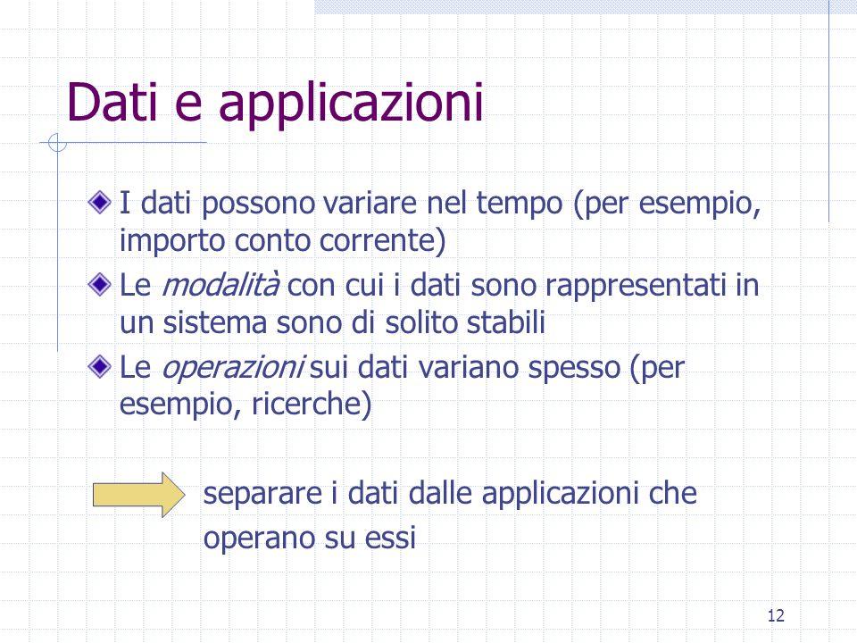 12 Dati e applicazioni I dati possono variare nel tempo (per esempio, importo conto corrente) Le modalità con cui i dati sono rappresentati in un sistema sono di solito stabili Le operazioni sui dati variano spesso (per esempio, ricerche) separare i dati dalle applicazioni che operano su essi