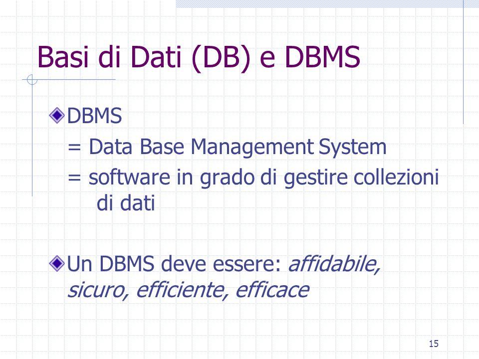 15 Basi di Dati (DB) e DBMS DBMS = Data Base Management System = software in grado di gestire collezioni di dati Un DBMS deve essere: affidabile, sicuro, efficiente, efficace