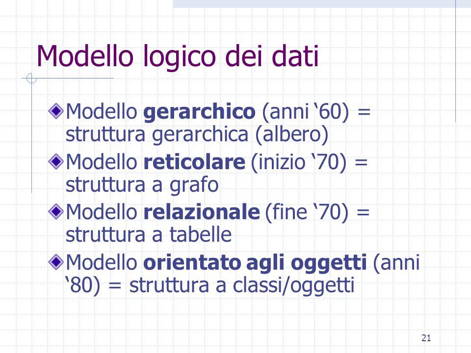 21 Modello logico dei dati Modello gerarchico (anni '60) = struttura gerarchica (albero) Modello reticolare (inizio '70) = struttura a grafo Modello relazionale (fine '70) = struttura a tabelle Modello orientato agli oggetti (anni '80) = struttura a classi/oggetti