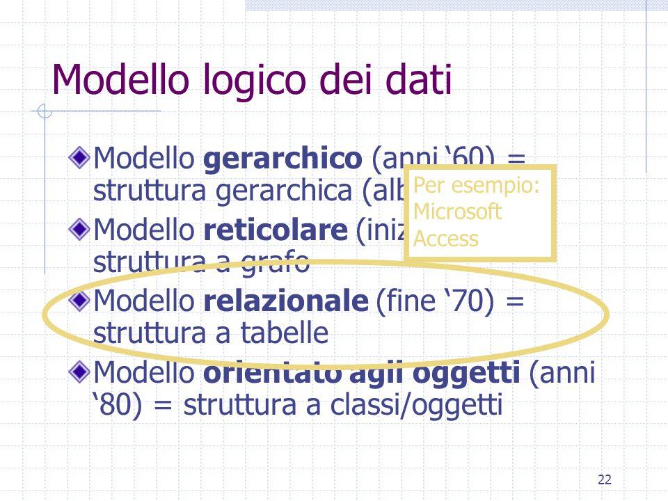 22 Modello logico dei dati Modello gerarchico (anni '60) = struttura gerarchica (albero) Modello reticolare (inizio '70) = struttura a grafo Modello relazionale (fine '70) = struttura a tabelle Modello orientato agli oggetti (anni '80) = struttura a classi/oggetti Per esempio: Microsoft Access
