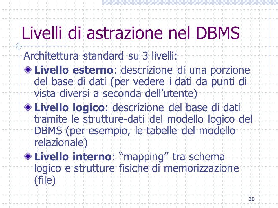 30 Livelli di astrazione nel DBMS Architettura standard su 3 livelli: Livello esterno: descrizione di una porzione del base di dati (per vedere i dati da punti di vista diversi a seconda dell'utente) Livello logico: descrizione del base di dati tramite le strutture-dati del modello logico del DBMS (per esempio, le tabelle del modello relazionale) Livello interno: mapping tra schema logico e strutture fisiche di memorizzazione (file)