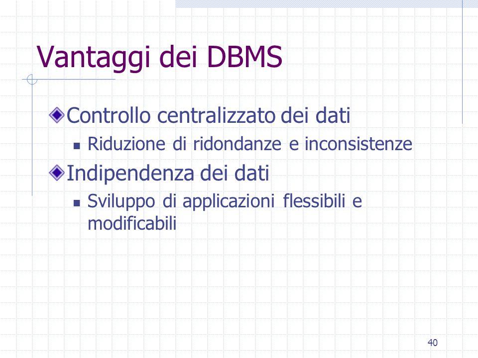 40 Vantaggi dei DBMS Controllo centralizzato dei dati Riduzione di ridondanze e inconsistenze Indipendenza dei dati Sviluppo di applicazioni flessibili e modificabili