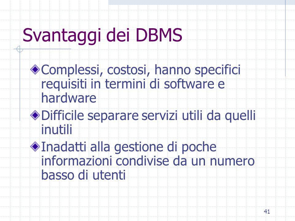 41 Svantaggi dei DBMS Complessi, costosi, hanno specifici requisiti in termini di software e hardware Difficile separare servizi utili da quelli inutili Inadatti alla gestione di poche informazioni condivise da un numero basso di utenti