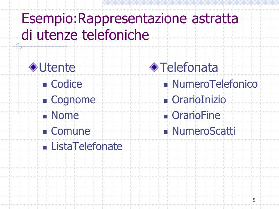 8 Esempio:Rappresentazione astratta di utenze telefoniche Utente Codice Cognome Nome Comune ListaTelefonate Telefonata NumeroTelefonico OrarioInizio O