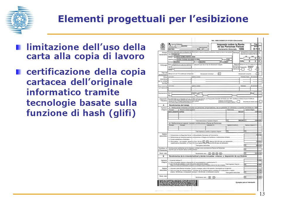 13 Elementi progettuali per l'esibizione limitazione dell'uso della carta alla copia di lavoro certificazione della copia cartacea dell'originale informatico tramite tecnologie basate sulla funzione di hash (glifi)