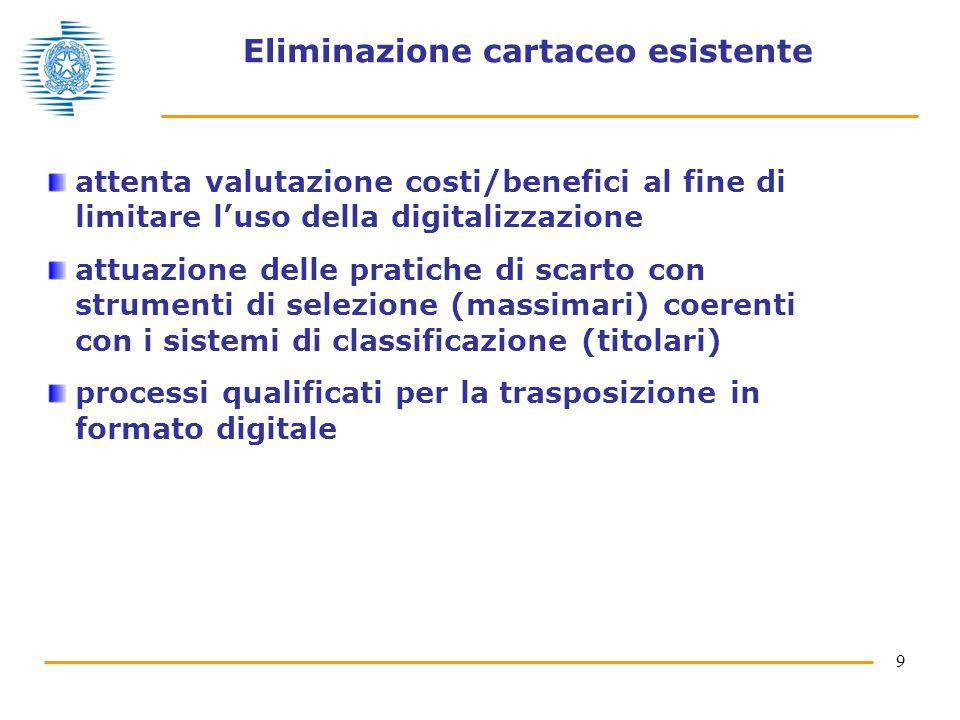 9 Eliminazione cartaceo esistente attenta valutazione costi/benefici al fine di limitare l'uso della digitalizzazione attuazione delle pratiche di scarto con strumenti di selezione (massimari) coerenti con i sistemi di classificazione (titolari) processi qualificati per la trasposizione in formato digitale