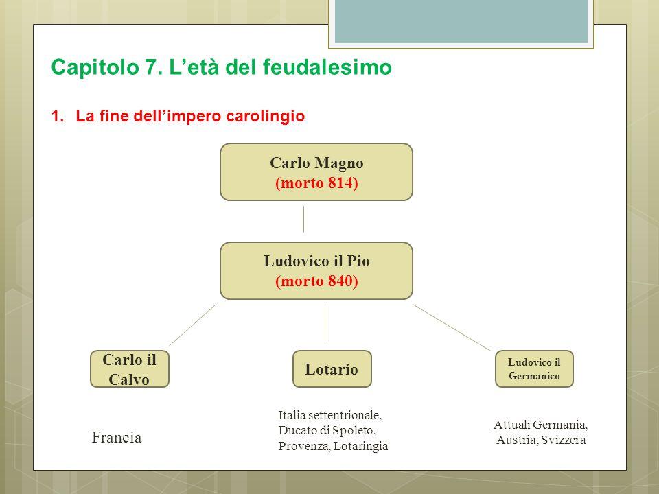 Capitolo 7. L'età del feudalesimo 1.La fine dell'impero carolingio Carlo Magno (morto 814) Ludovico il Pio (morto 840) Carlo il Calvo Lotario Ludovico