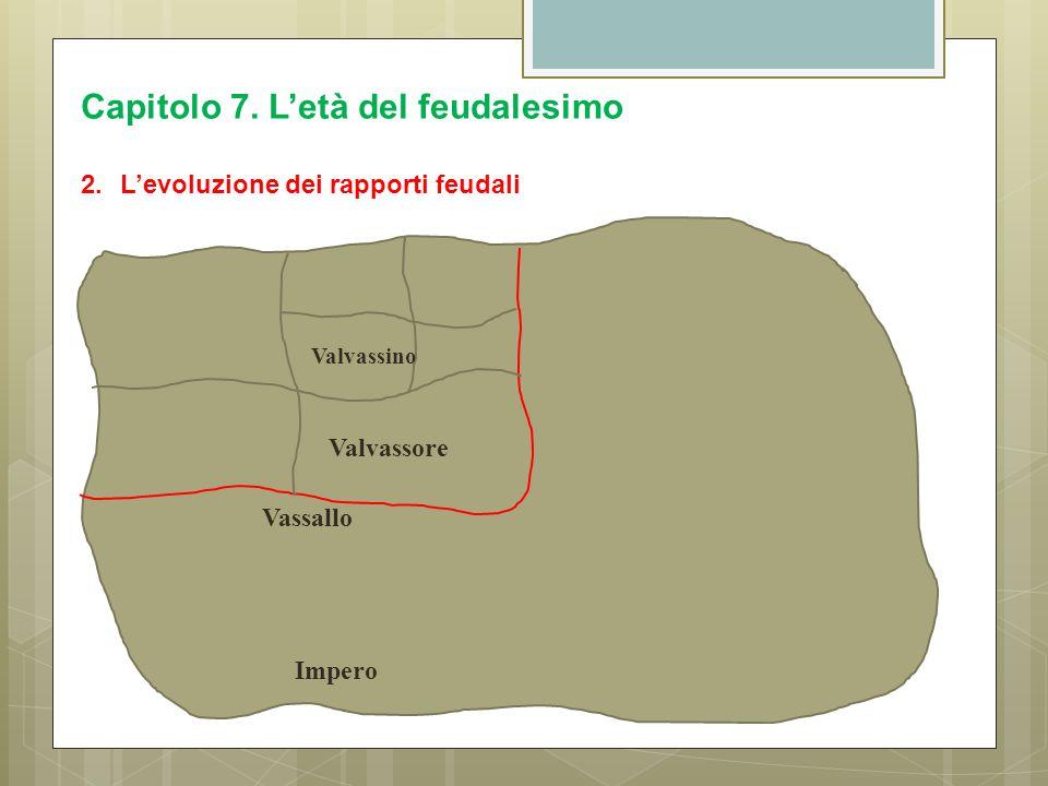 Capitolo 7. L'età del feudalesimo 2.L'evoluzione dei rapporti feudali Impero Vassallo Valvassore Valvassino