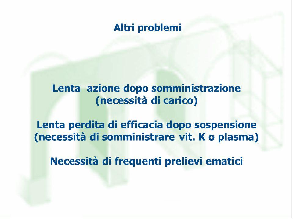 Altri problemi Lenta azione dopo somministrazione (necessità di carico) Lenta perdita di efficacia dopo sospensione (necessità di somministrare vit.
