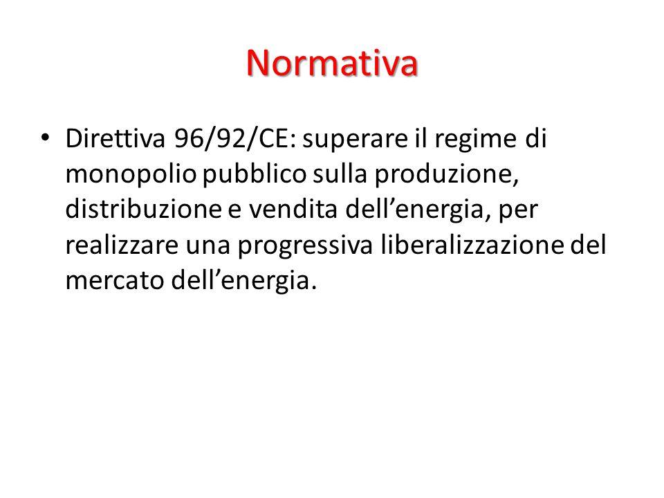 Normativa Direttiva 96/92/CE: superare il regime di monopolio pubblico sulla produzione, distribuzione e vendita dell'energia, per realizzare una progressiva liberalizzazione del mercato dell'energia.