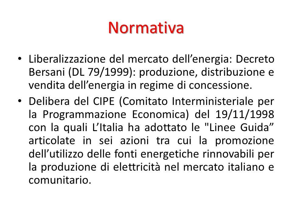 Normativa Liberalizzazione del mercato dell'energia: Decreto Bersani (DL 79/1999): produzione, distribuzione e vendita dell'energia in regime di concessione.