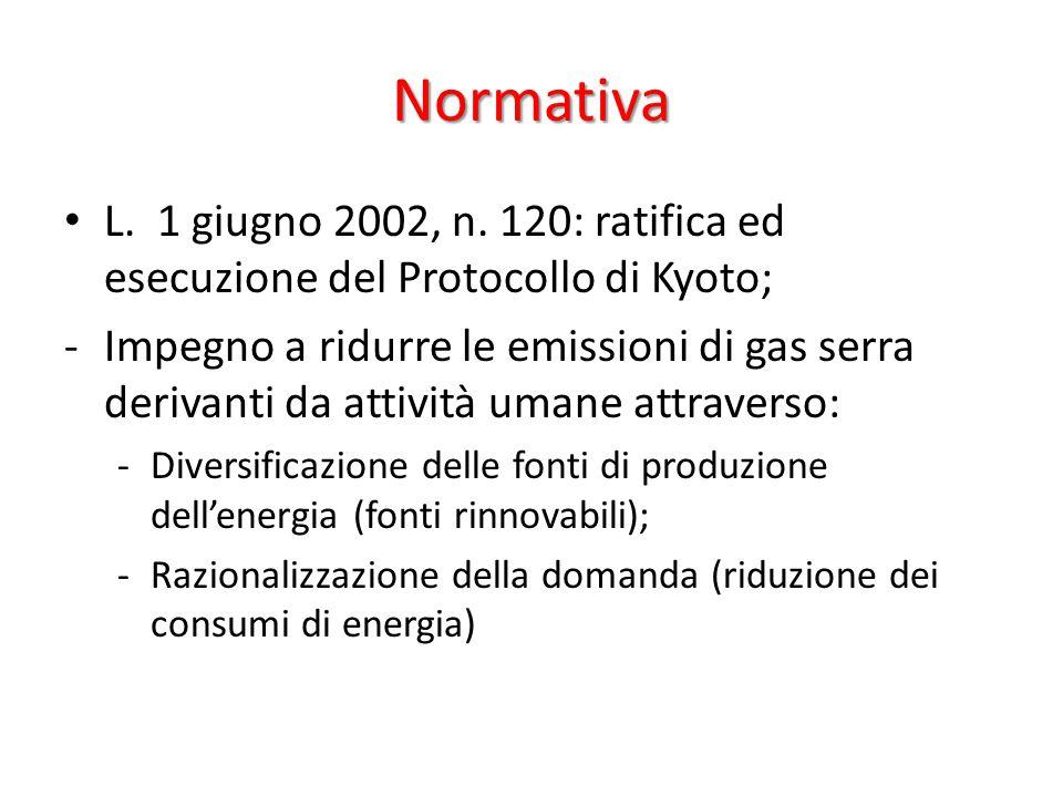 Normativa L.1 giugno 2002, n.