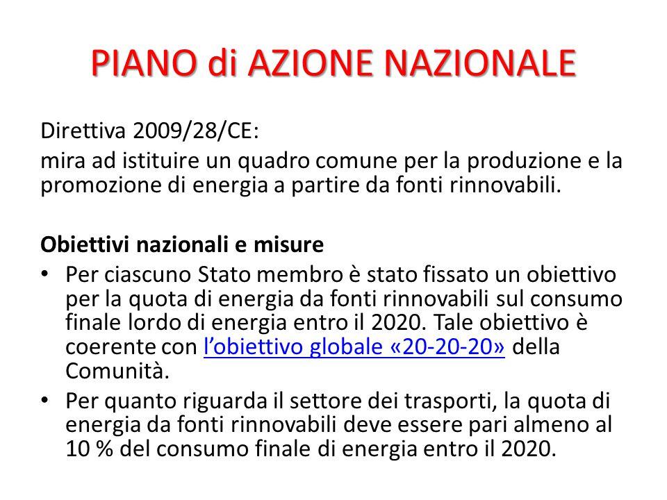 PIANO di AZIONE NAZIONALE Direttiva 2009/28/CE: mira ad istituire un quadro comune per la produzione e la promozione di energia a partire da fonti rinnovabili.