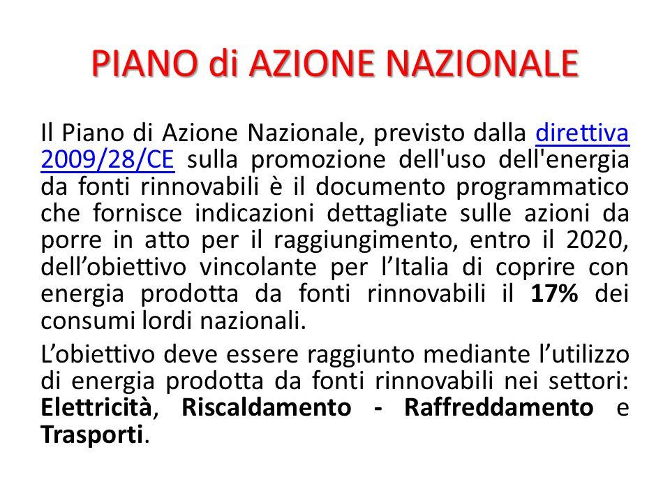 PIANO di AZIONE NAZIONALE Il Piano di Azione Nazionale, previsto dalla direttiva 2009/28/CE sulla promozione dell uso dell energia da fonti rinnovabili è il documento programmatico che fornisce indicazioni dettagliate sulle azioni da porre in atto per il raggiungimento, entro il 2020, dell'obiettivo vincolante per l'Italia di coprire con energia prodotta da fonti rinnovabili il 17% dei consumi lordi nazionali.direttiva 2009/28/CE L'obiettivo deve essere raggiunto mediante l'utilizzo di energia prodotta da fonti rinnovabili nei settori: Elettricità, Riscaldamento - Raffreddamento e Trasporti.