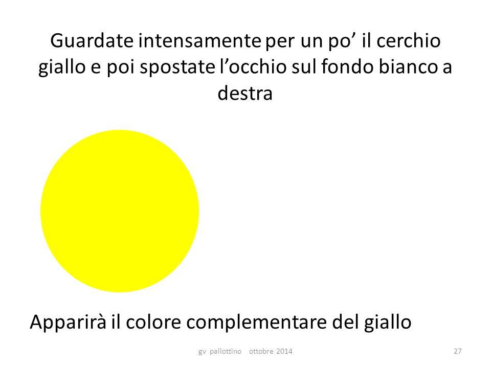 Guardate intensamente per un po' il cerchio giallo e poi spostate l'occhio sul fondo bianco a destra Apparirà il colore complementare del giallo gv pallottino ottobre 201427