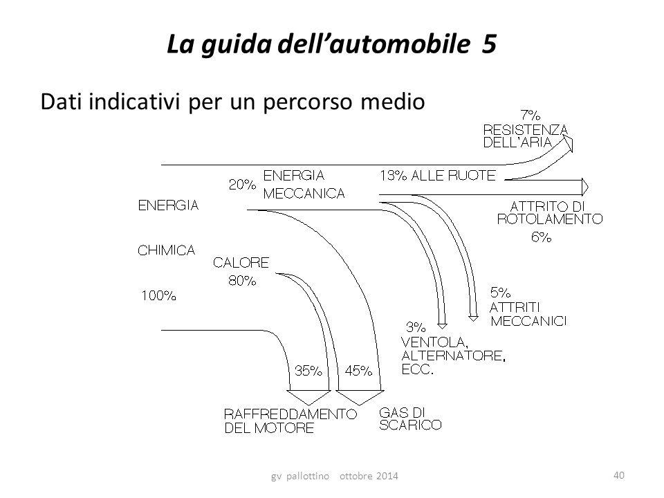 La guida dell'automobile 5 Dati indicativi per un percorso medio gv pallottino ottobre 2014 40