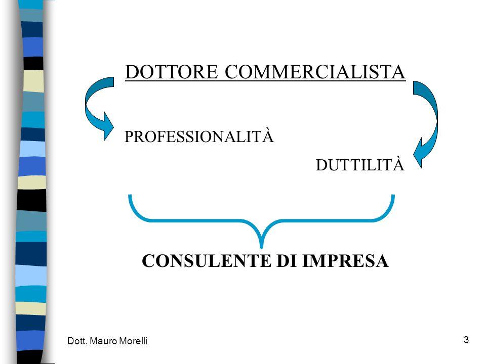 Dott. Mauro Morelli 3 DOTTORE COMMERCIALISTA PROFESSIONALITÀ DUTTILITÀ CONSULENTE DI IMPRESA