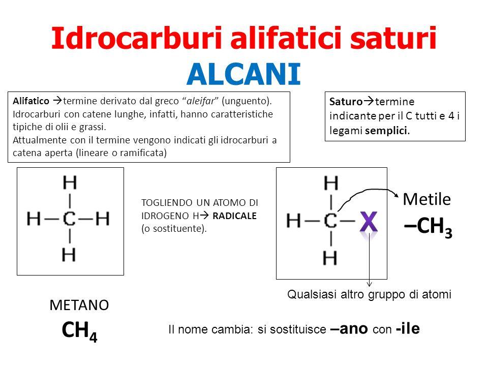 """Idrocarburi alifatici saturi ALCANI METANO CH 4 TOGLIENDO UN ATOMO DI IDROGENO H  RADICALE (o sostituente). Alifatico  termine derivato dal greco """"a"""