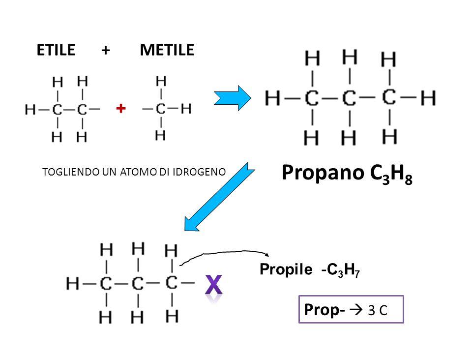 PROPILE + METILE  BUTANO C 4 H 10 Pentano C 5 H 12 Esano C 6 H 14 Eptano C 7 H 16 Ottano C 8 H 18 … FORMULA GREZZA GENERALE DEGLI IDROCARBURI ALIFATICI C n H 2n+2 Nomenclatura IUPAC (razionale) delle catene lineari 1)Contare i C  prefisso (met-, et-, prop-, but-, pent-, es-, ett-, ott-, enn-, dec-, undec-….) 2)Aggiungere la desinenza -ano But-  4 C