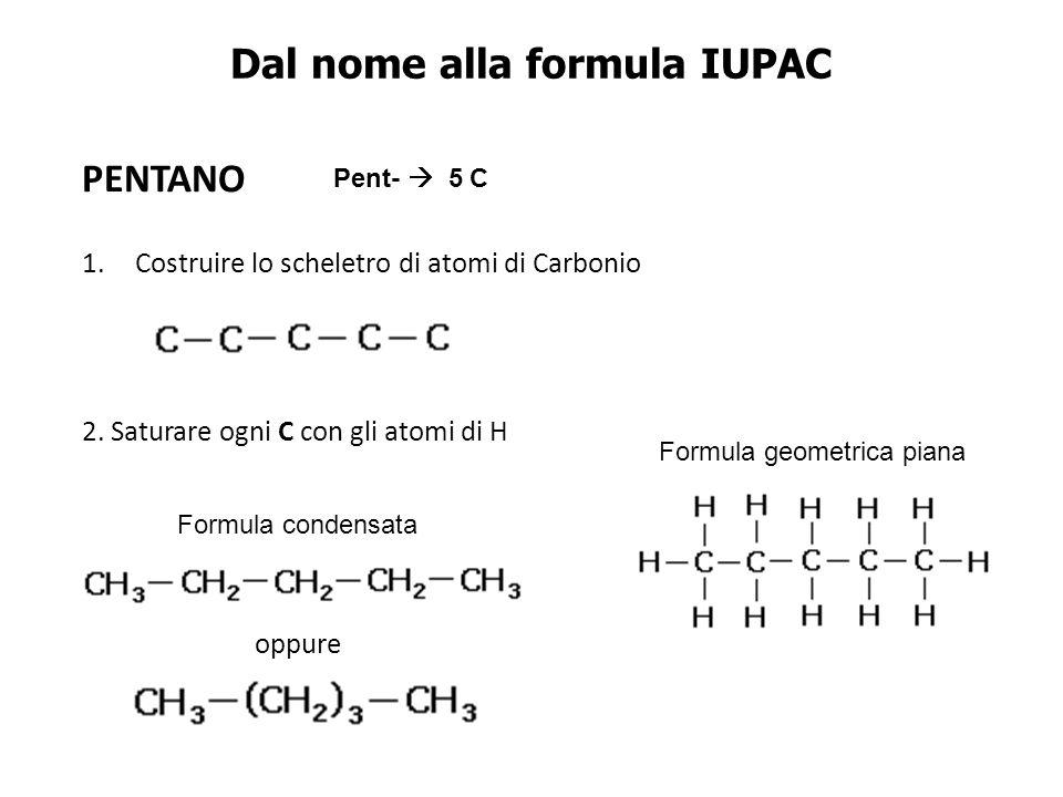 Dal nome alla formula IUPAC PENTANO 1.Costruire lo scheletro di atomi di Carbonio 2. Saturare ogni C con gli atomi di H oppure Pent-  5 C Formula geo