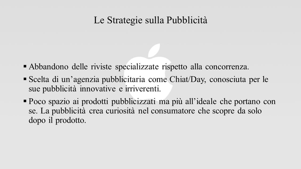 Le Strategie sulla Pubblicità  Abbandono delle riviste specializzate rispetto alla concorrenza.