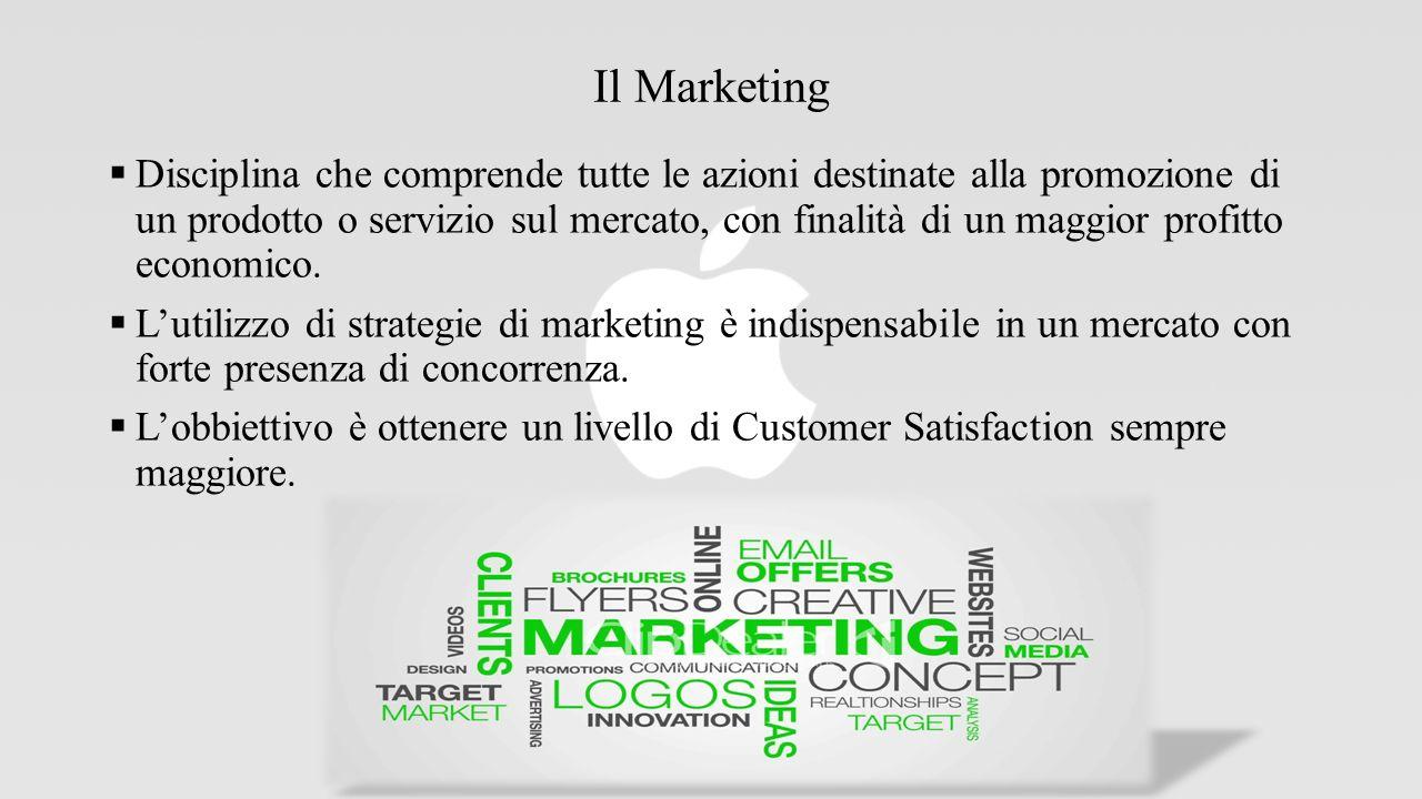 Il Marketing  Disciplina che comprende tutte le azioni destinate alla promozione di un prodotto o servizio sul mercato, con finalità di un maggior profitto economico.