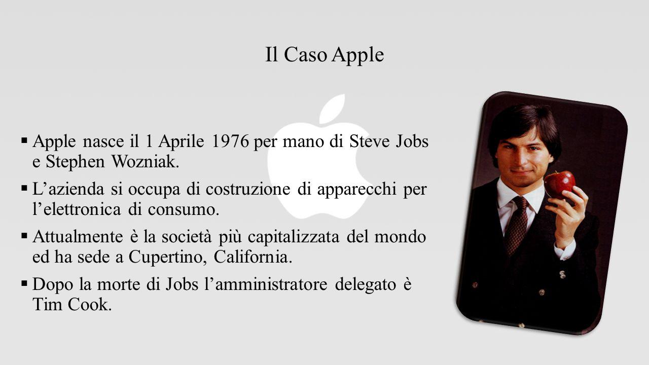 Il Caso Apple  Apple nasce il 1 Aprile 1976 per mano di Steve Jobs e Stephen Wozniak.