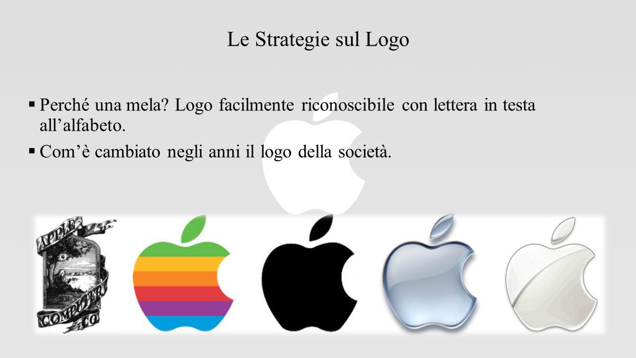 Le Strategie sul Logo  Perché una mela.