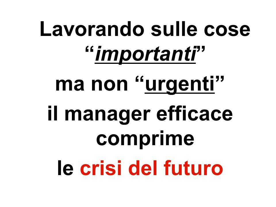 44 Lavorando sulle cose importanti ma non urgenti il manager efficace comprime le crisi del futuro
