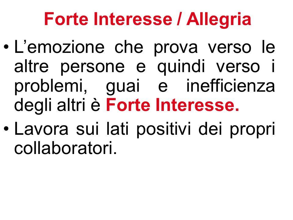 52 Forte Interesse / Allegria L'emozione che prova verso le altre persone e quindi verso i problemi, guai e inefficienza degli altri è Forte Interesse.
