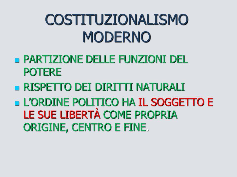 COSTITUZIONALISMO MODERNO PARTIZIONE DELLE FUNZIONI DEL POTERE PARTIZIONE DELLE FUNZIONI DEL POTERE RISPETTO DEI DIRITTI NATURALI RISPETTO DEI DIRITTI NATURALI L'ORDINE POLITICO HA IL SOGGETTO E LE SUE LIBERTÀ COME PROPRIA ORIGINE, CENTRO E FINE.