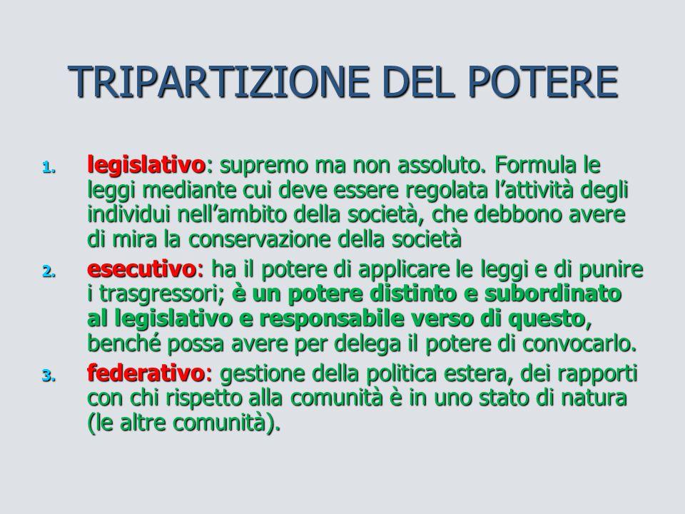 TRIPARTIZIONE DEL POTERE 1. legislativo: supremo ma non assoluto. Formula le leggi mediante cui deve essere regolata l'attività degli individui nell'a