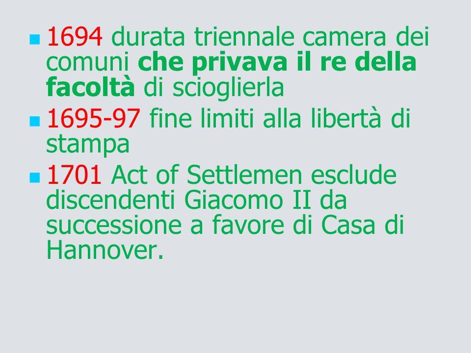1694 durata triennale camera dei comuni che privava il re della facoltà di scioglierla 1695-97 fine limiti alla libertà di stampa 1701 Act of Settleme