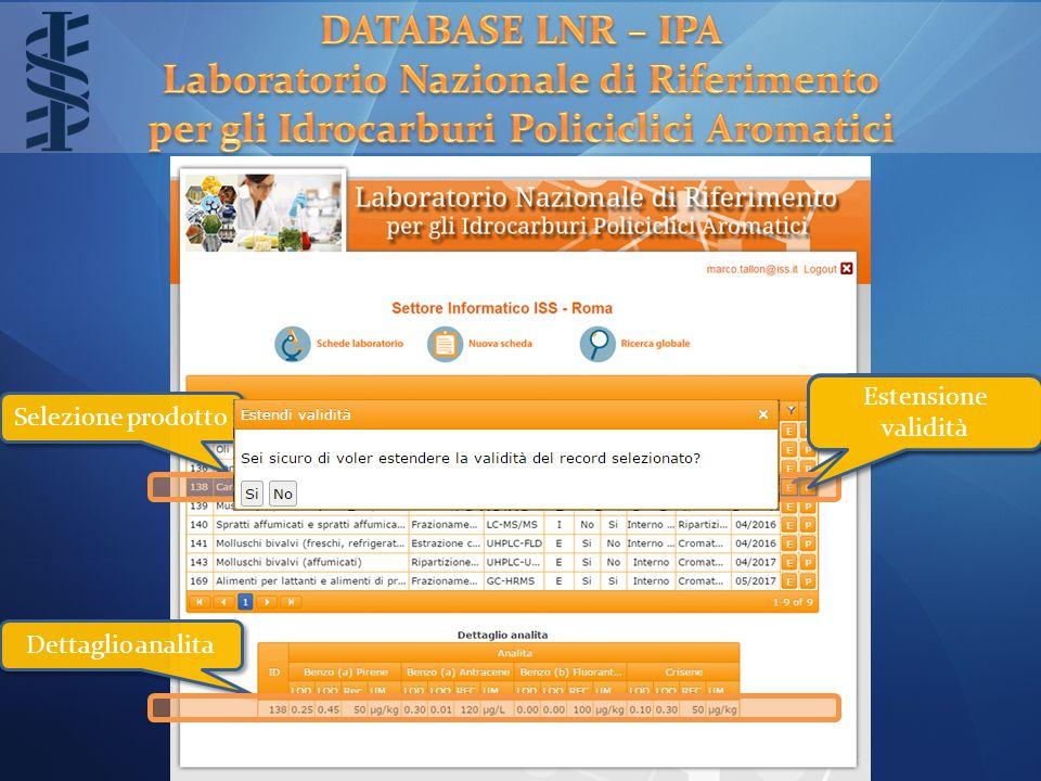 Selezione prodotto Dettaglio analita Eliminazione prodotto Estensione validità