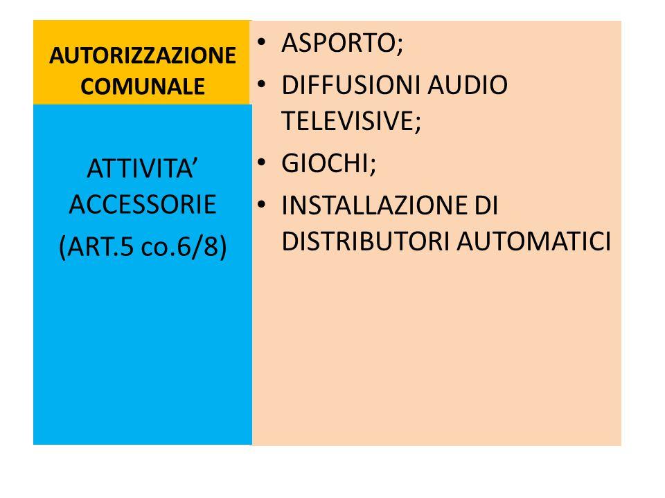 AUTORIZZAZIONE COMUNALE ASPORTO; DIFFUSIONI AUDIO TELEVISIVE; GIOCHI; INSTALLAZIONE DI DISTRIBUTORI AUTOMATICI ATTIVITA' ACCESSORIE (ART.5 co.6/8)