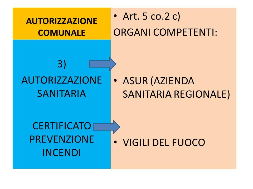 AUTORIZZAZIONE COMUNALE Art. 5 co.2 c) ORGANI COMPETENTI: ASUR (AZIENDA SANITARIA REGIONALE) VIGILI DEL FUOCO 3) AUTORIZZAZIONE SANITARIA CERTIFICATO