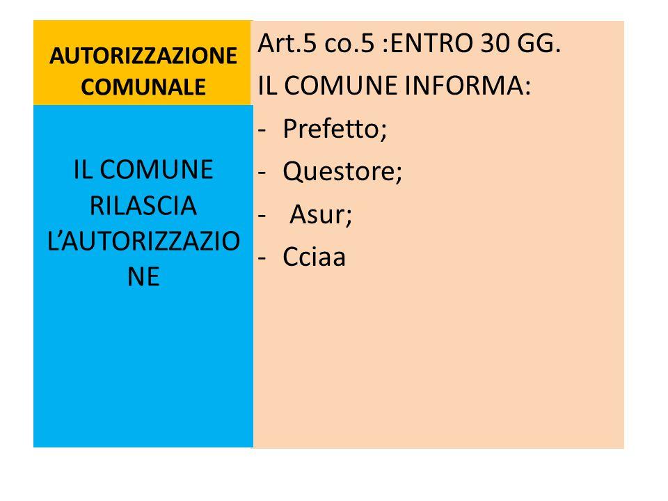 AUTORIZZAZIONE COMUNALE Art.5 co.5 :ENTRO 30 GG. IL COMUNE INFORMA: -Prefetto; -Questore; - Asur; -Cciaa IL COMUNE RILASCIA L'AUTORIZZAZIO NE