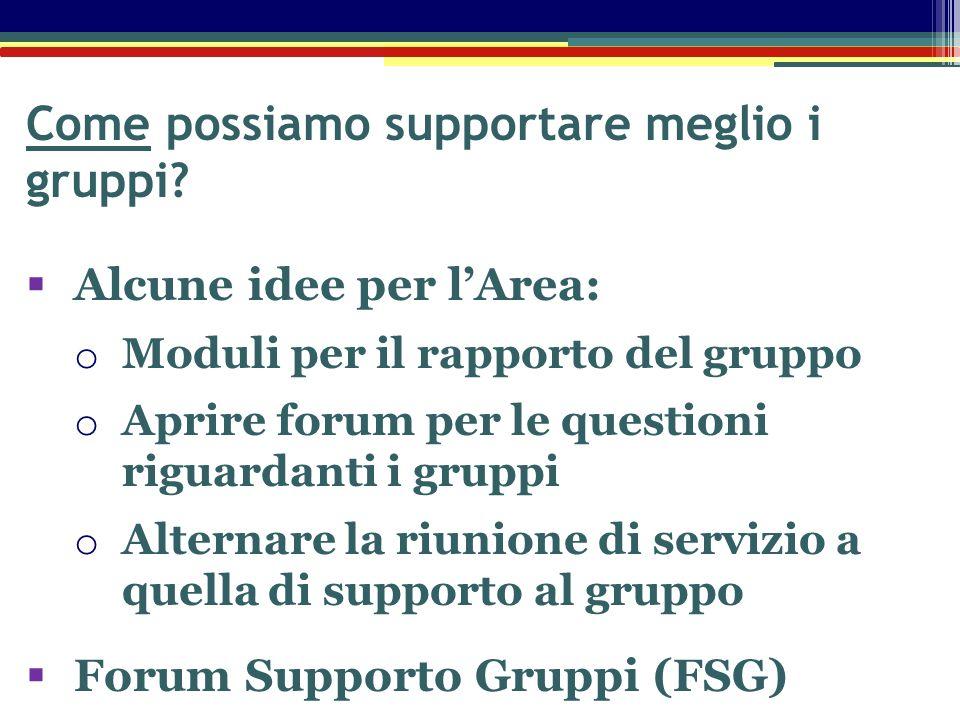 Come possiamo supportare meglio i gruppi?  Alcune idee per l'Area: o Moduli per il rapporto del gruppo o Aprire forum per le questioni riguardanti i