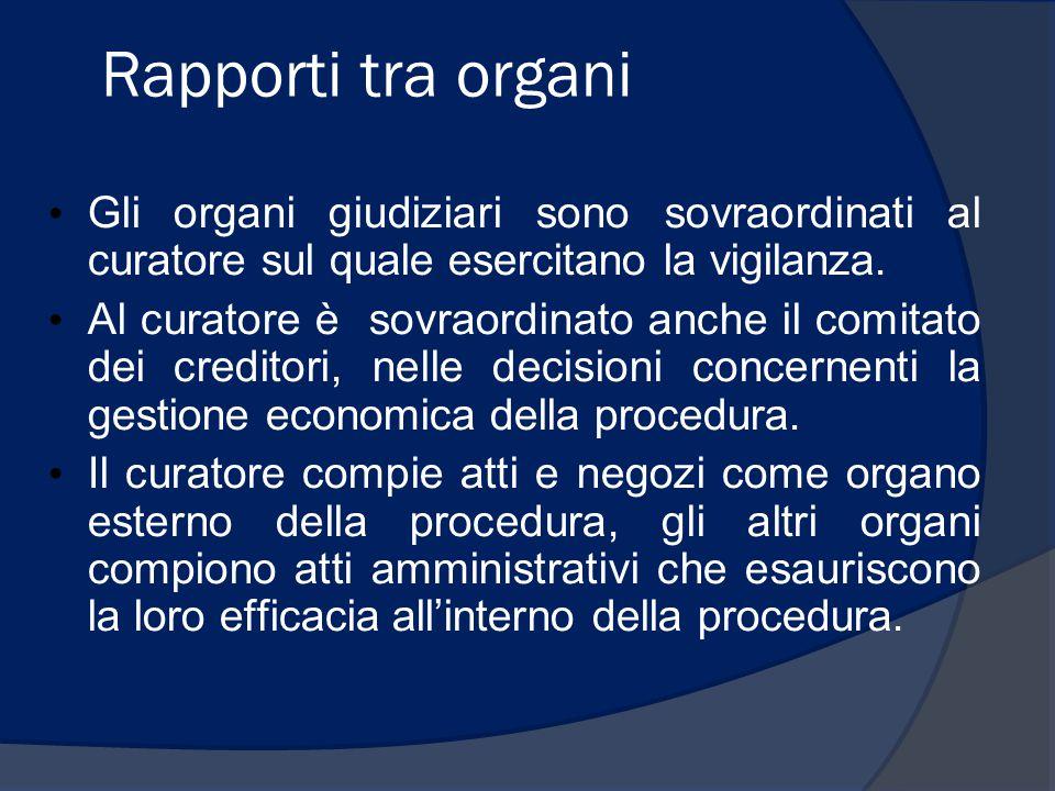 Rapporti tra organi Gli organi giudiziari sono sovraordinati al curatore sul quale esercitano la vigilanza. Al curatore è sovraordinato anche il comit