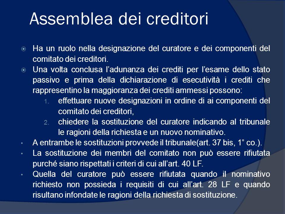 Assemblea dei creditori  Ha un ruolo nella designazione del curatore e dei componenti del comitato dei creditori.  Una volta conclusa l'adunanza dei