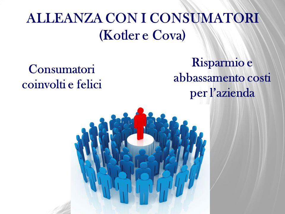 ALLEANZA CON I CONSUMATORI (Kotler e Cova) Consumatori coinvolti e felici Risparmio e abbassamento costi per l'azienda