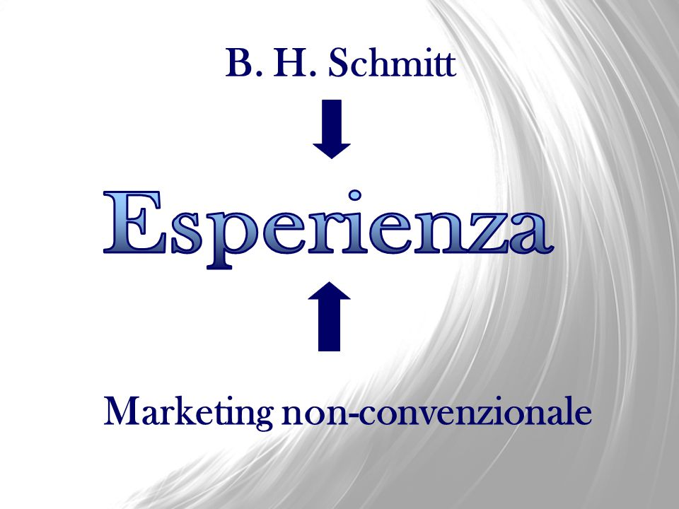 Philip Kotler Marketing esperienziale emozionale Marketing 2.0 SPIRITO