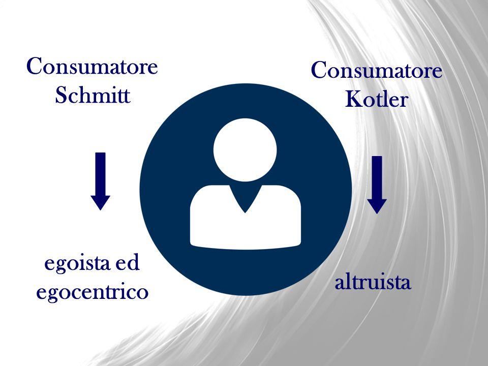 Consumatore Schmitt Consumatore Kotler egoista ed egocentrico altruista