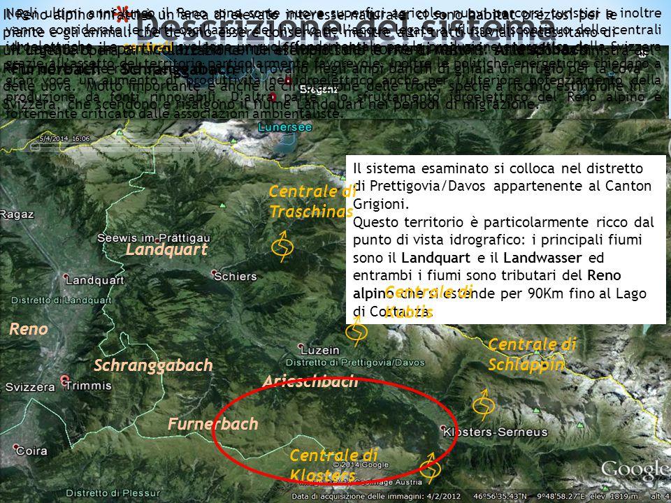 Il sistema esaminato si colloca nel distretto di Prettigovia/Davos appartenente al Canton Grigioni.