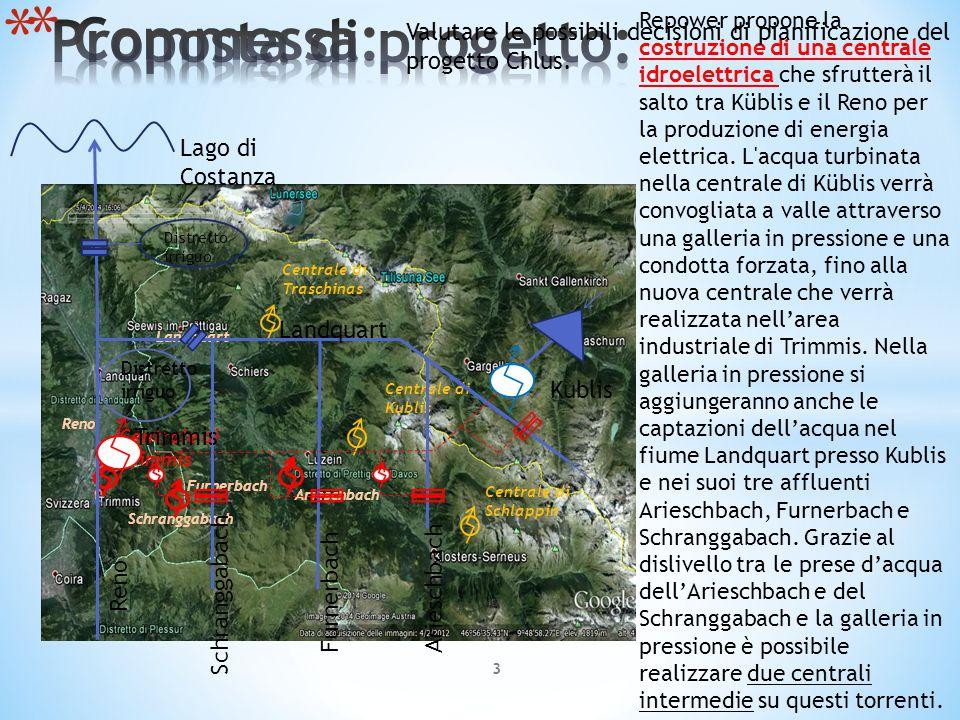 Repower propone la costruzione di una centrale idroelettrica che sfrutterà il salto tra Küblis e il Reno per la produzione di energia elettrica.
