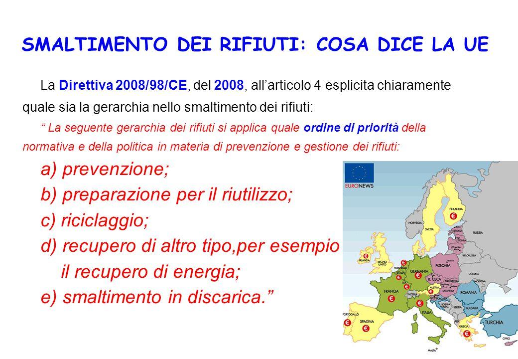 SMALTIMENTO DEI RIFIUTI: COSA DICE LA UE La Direttiva 2008/98/CE, del 2008, all'articolo 4 esplicita chiaramente quale sia la gerarchia nello smaltime